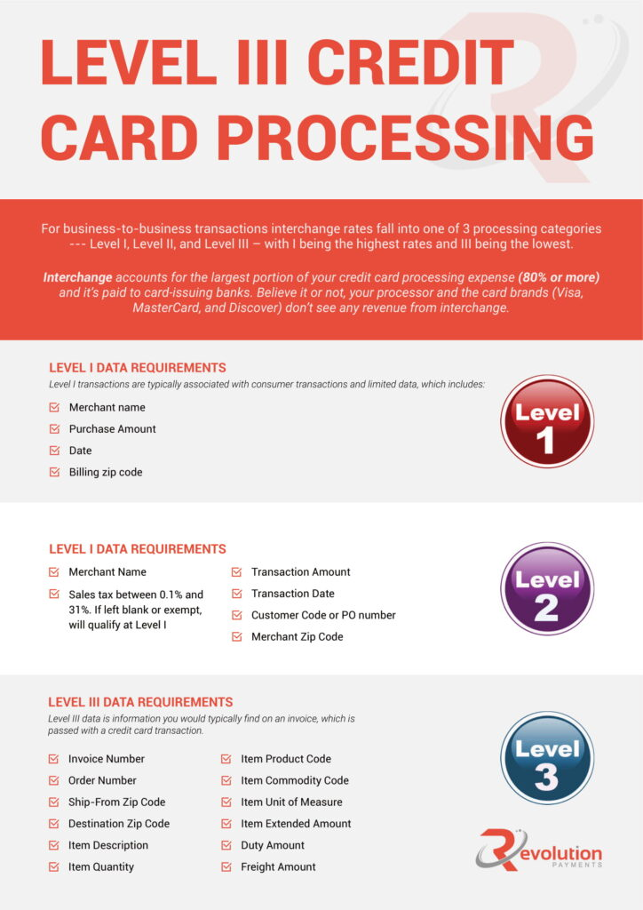 Commercial Card Optimization